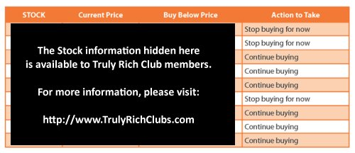 Truly Rich Club Stock Market Best Picks Table